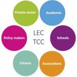 Group logo of LEC Trieste – Gruppo di lavoro